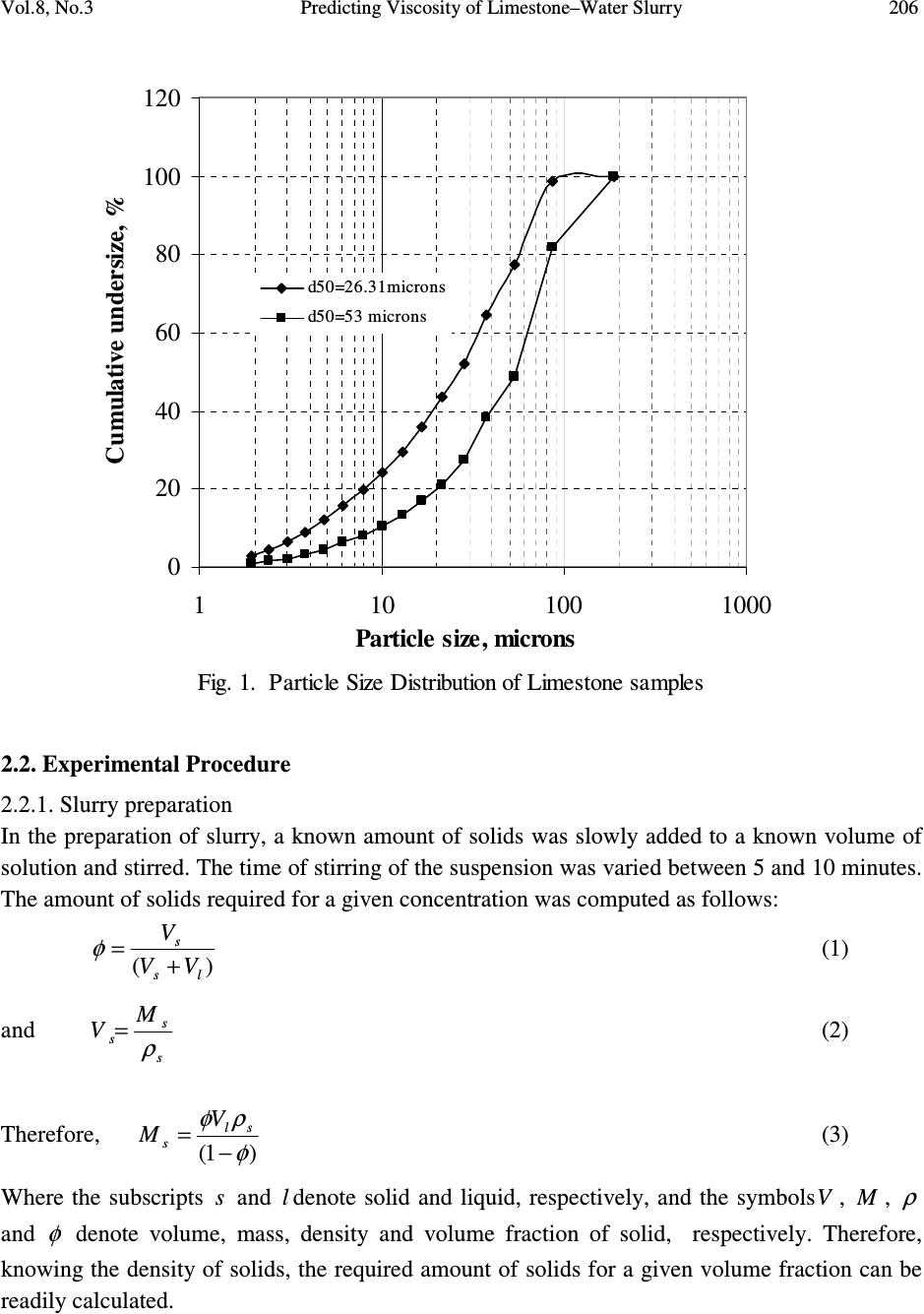 predicting viscosity of limestone�water slurry