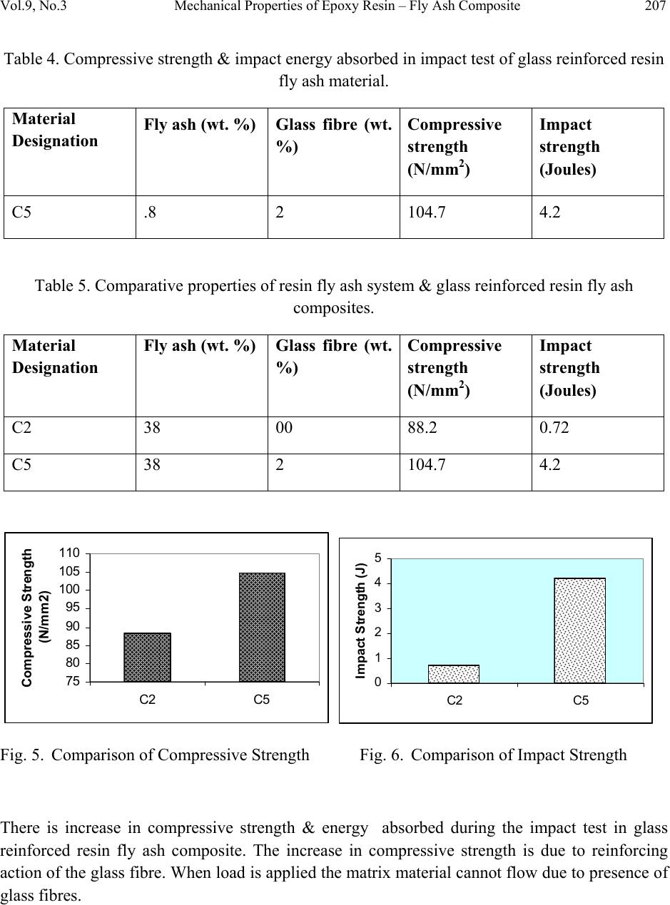 Handbook Of Epoxy Resins Pdf