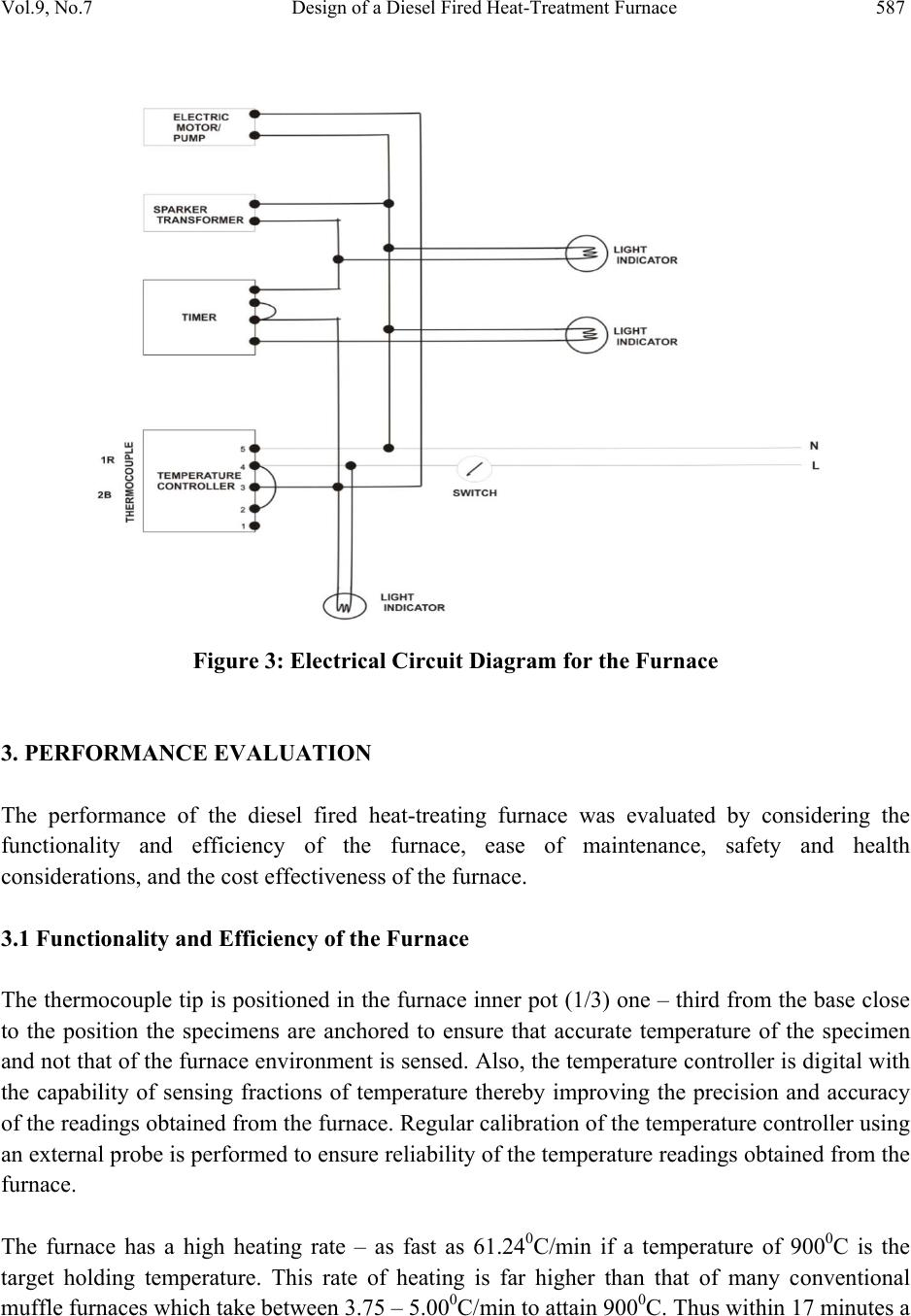 Design Of A Diesel Fired Heat Treatment Furnace Light Circuit Wiring Diagram Uk Vol9 No7 587