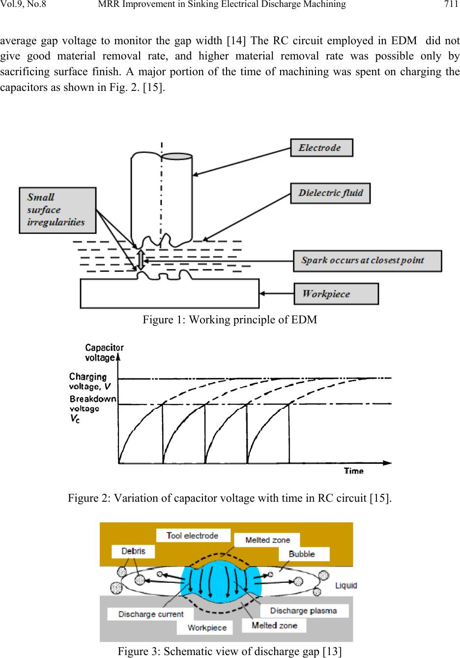 MRR Improvement in Sinking Electrical Discharge Machining: A