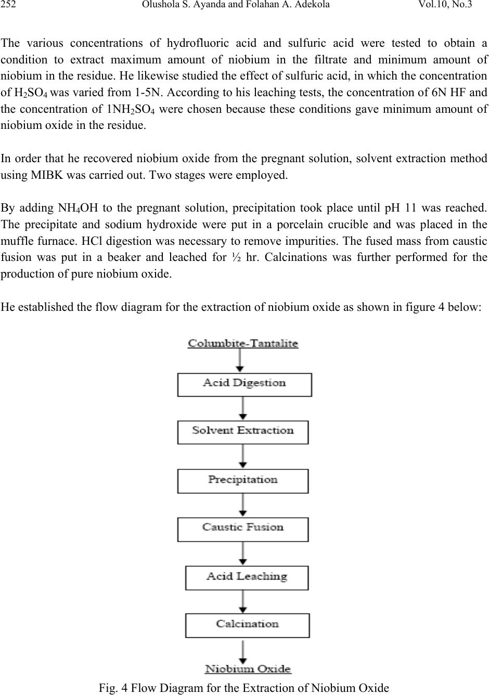 A review of niobium tantalum separation in hydrometallurgy 252 olushola s ayanda and folahan a adekola vol10 no3 biocorpaavc