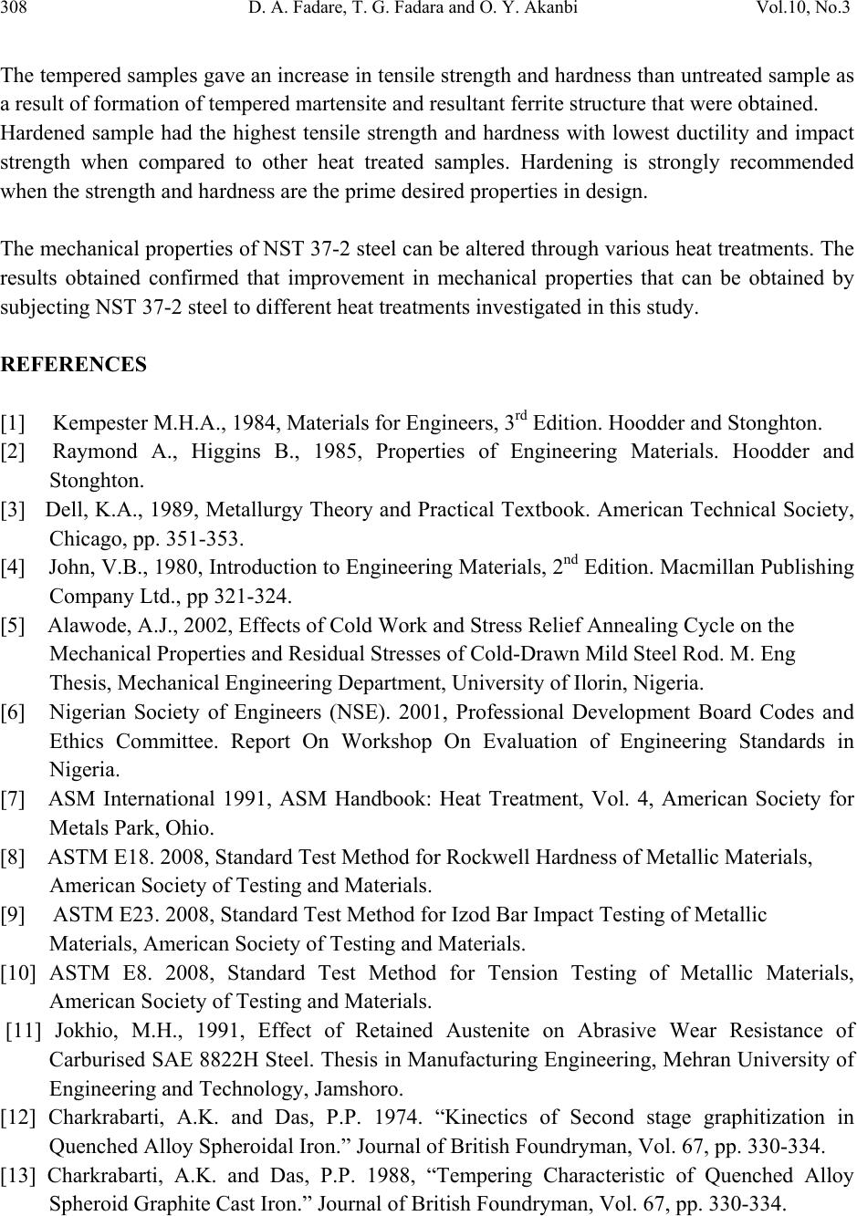 network administrator cover letters