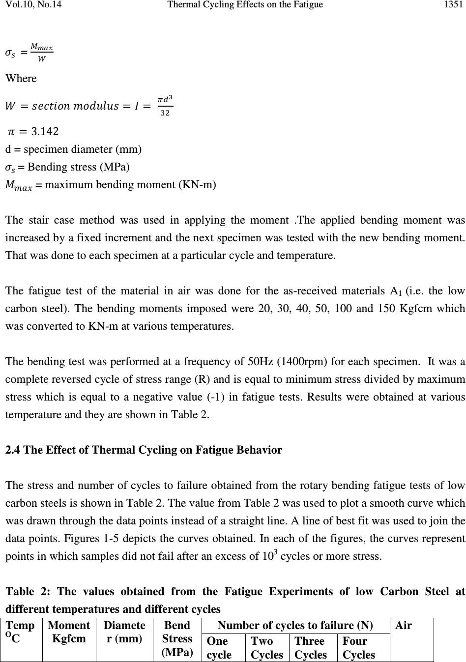 Thermal Cycling Effects on the Fatigue Behaviour of Low