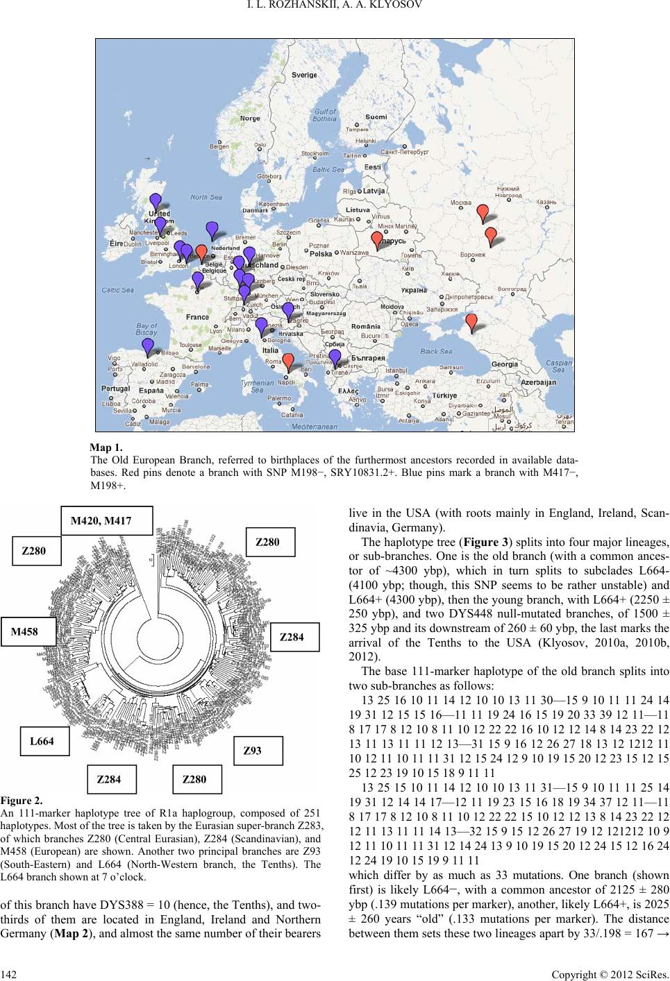 Haplogroup R1a, Its Subclades and Branches in Europe During