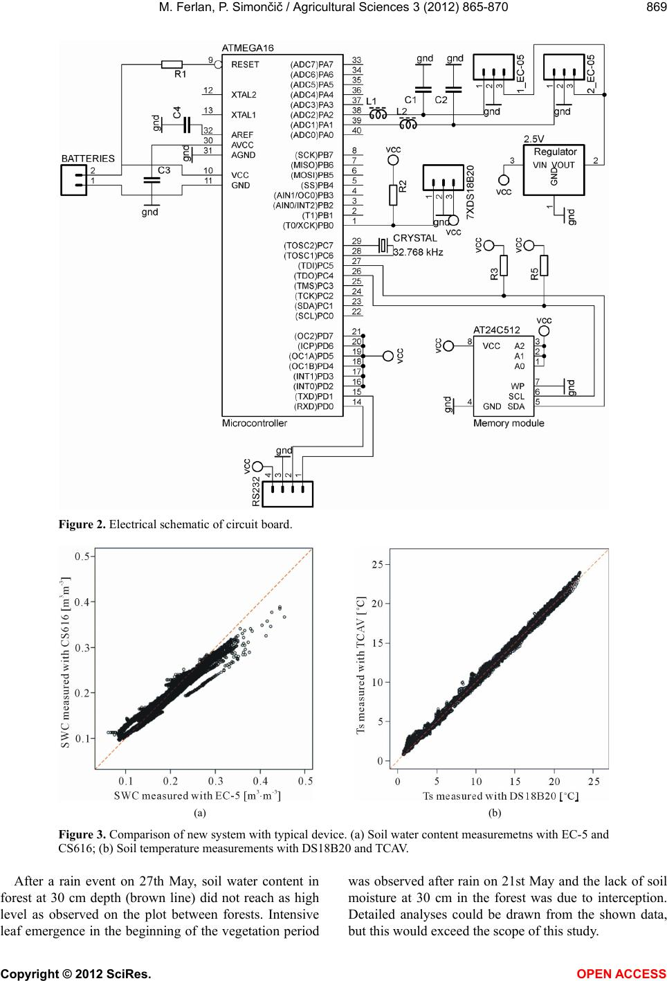 Robust And Cost Effective System For Measuring Logging Of Data Digital Thermometer Using 8051 Electronic Circuits Diagram M Ferlan P Simoni Agricultural Sciences 3 2012 865 870