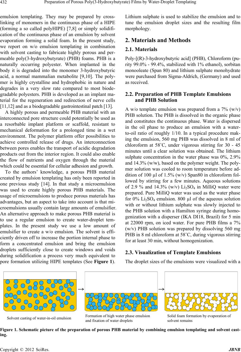 Preparation of Porous Poly(3-Hydroxybutyrate) Films by Water-Droplet ...