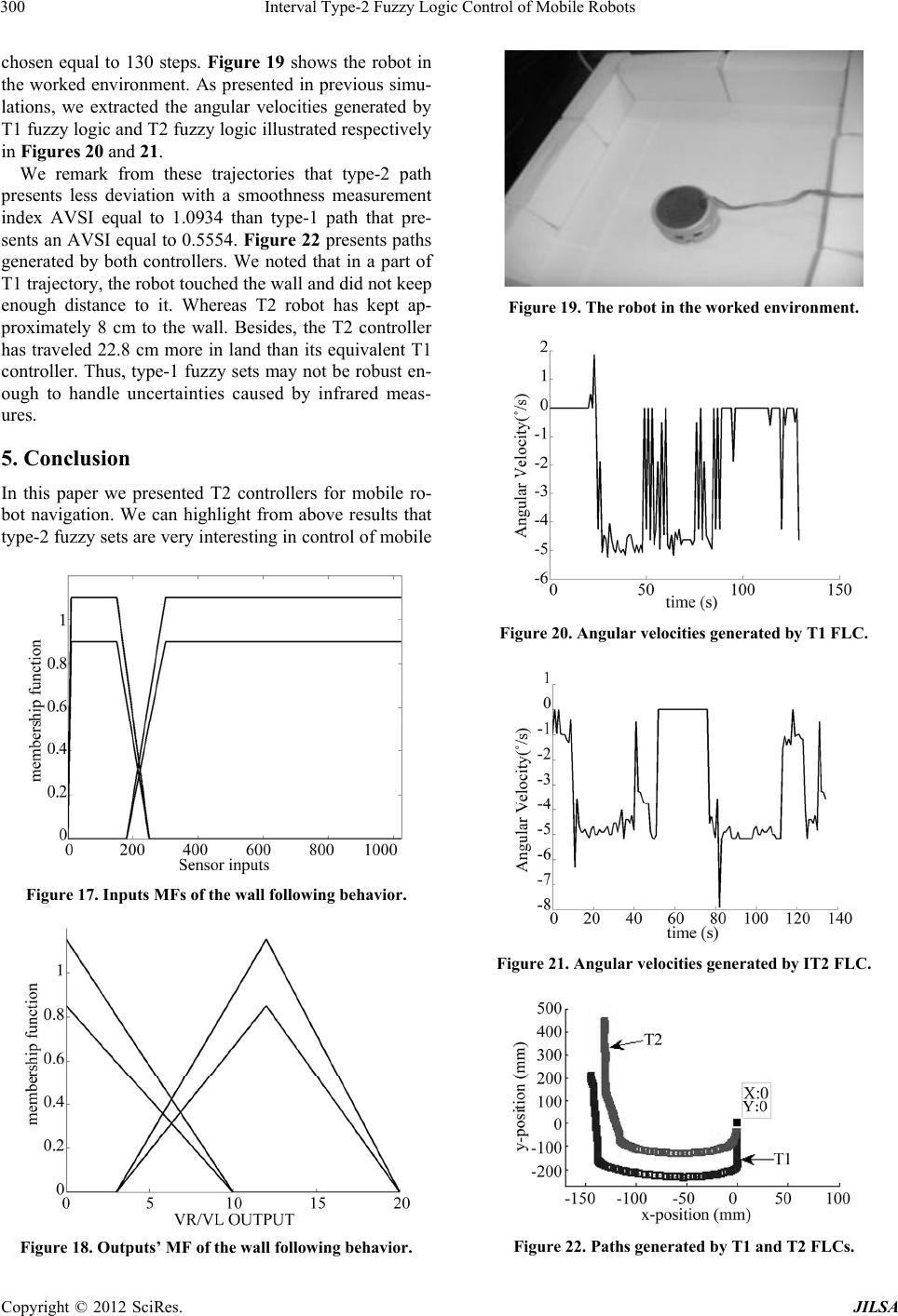 Interval Type 2 Fuzzy Logic Control Of Mobile Robots Diagram