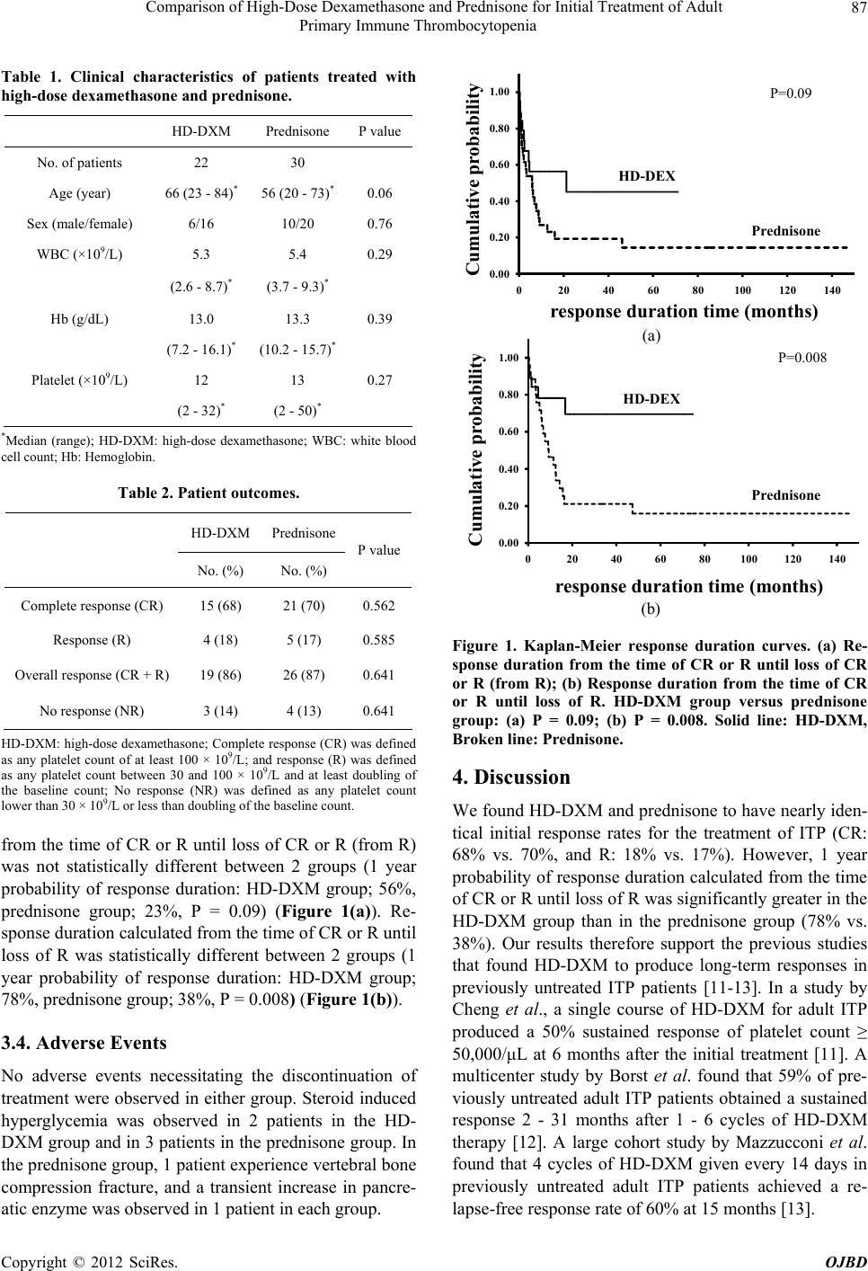 prednisone autoimmune dosage