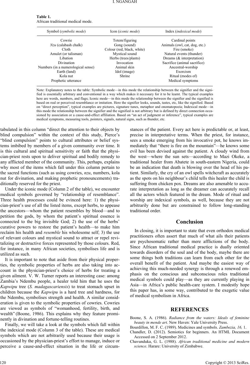 The Epistemology Of Symbols In African Medicine