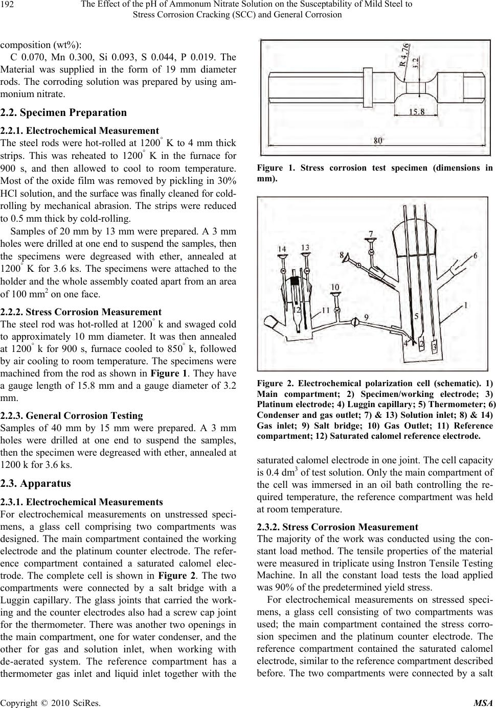 The effect of the ph of ammonum nitrate solution on the susceptability of mild steel to