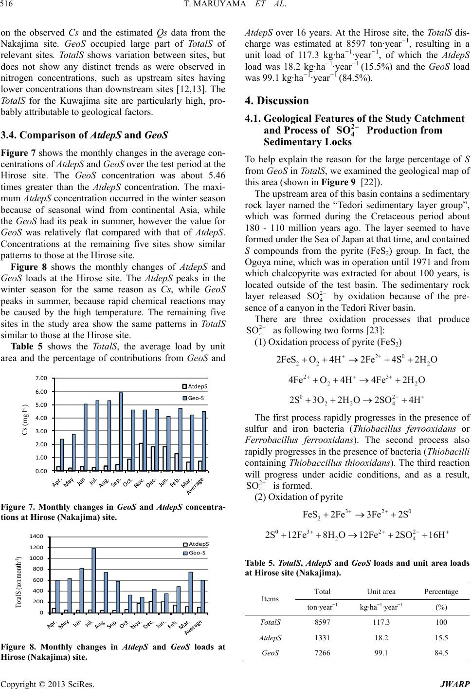 quantitative determination of sulphate Determination of sulfate by gravimetry - free download as word doc (doc   gravimetric analysis is a method of quantitative determination of an analyte by.