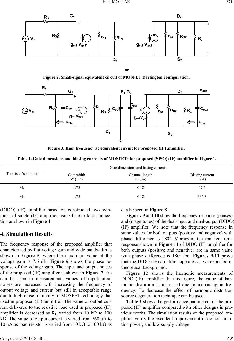 Design Of Low Voltage Power If Amplifier Based On Mosfet Thedarlingtonpaircircuitjpg H J Motlak