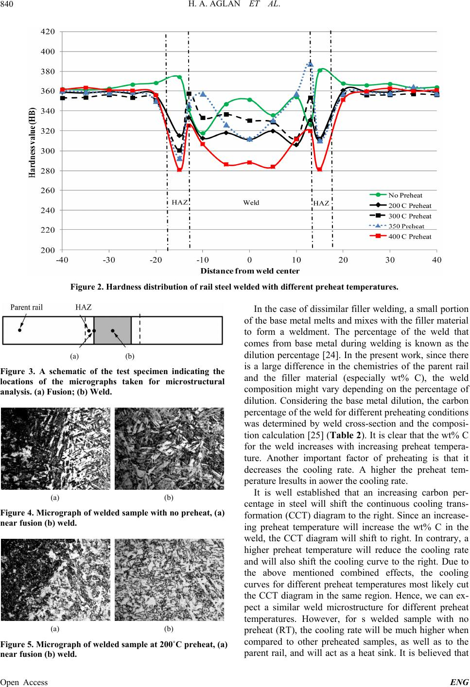 Effect Of Preheating Temperature On The Mechanical And Fracture Welding Cct Diagram H A Aglan Et Al