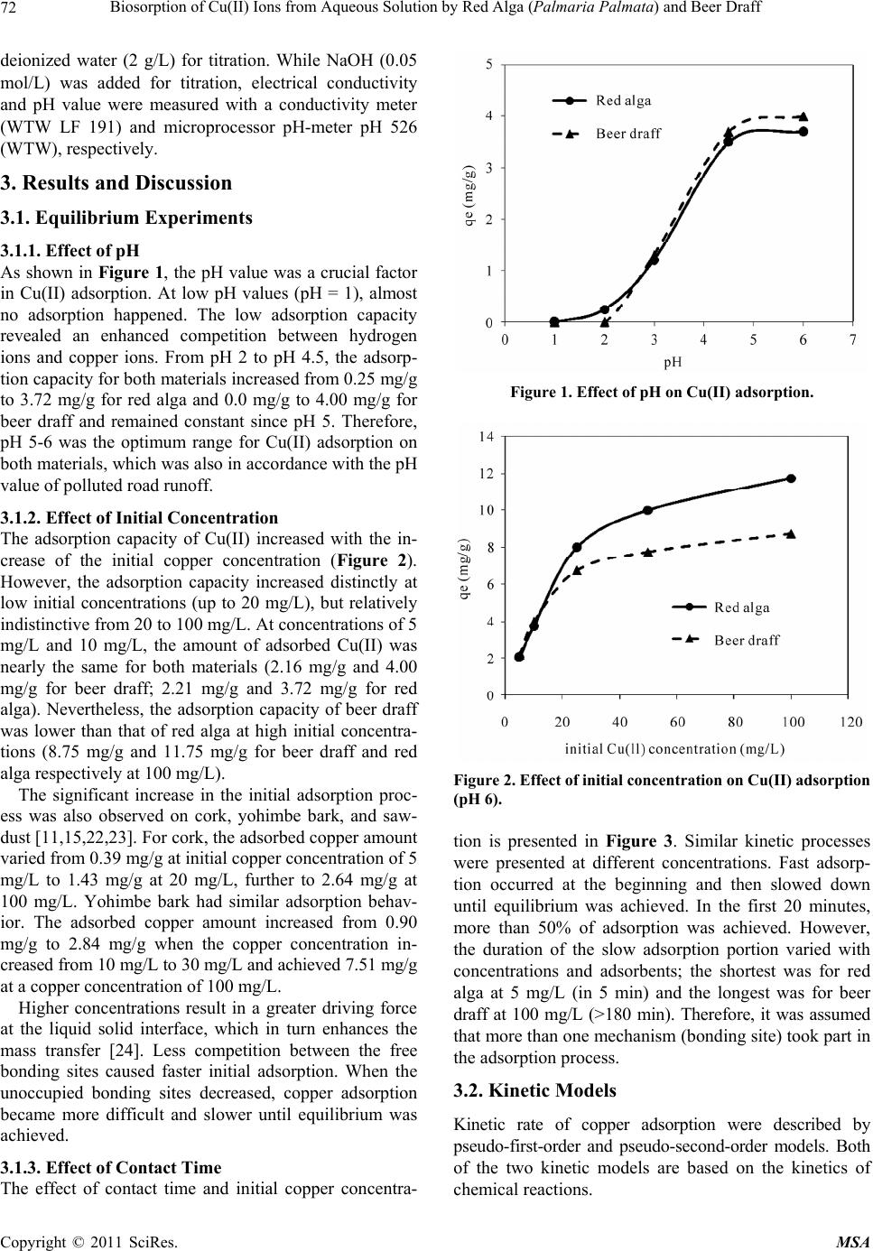 Biosorption of cuii ions from aqueous solution by red alga i biosorption of cuii ions from aqueous solution by red alga ipalmaria palmatai and beer draff thecheapjerseys Gallery