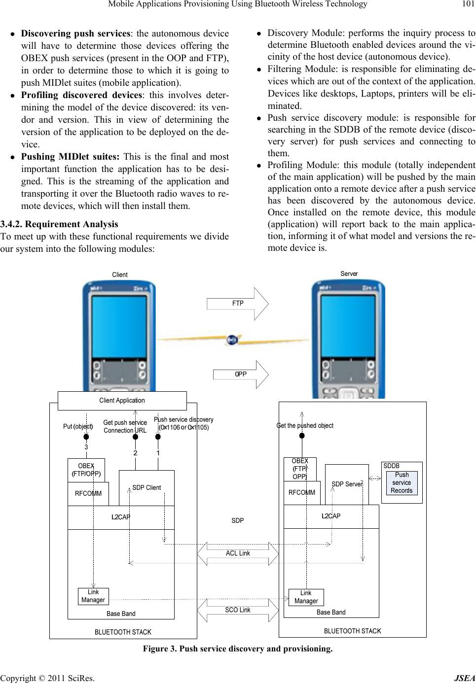 Mobile Applications Provisioning Using Bluetooth Wireless Technology