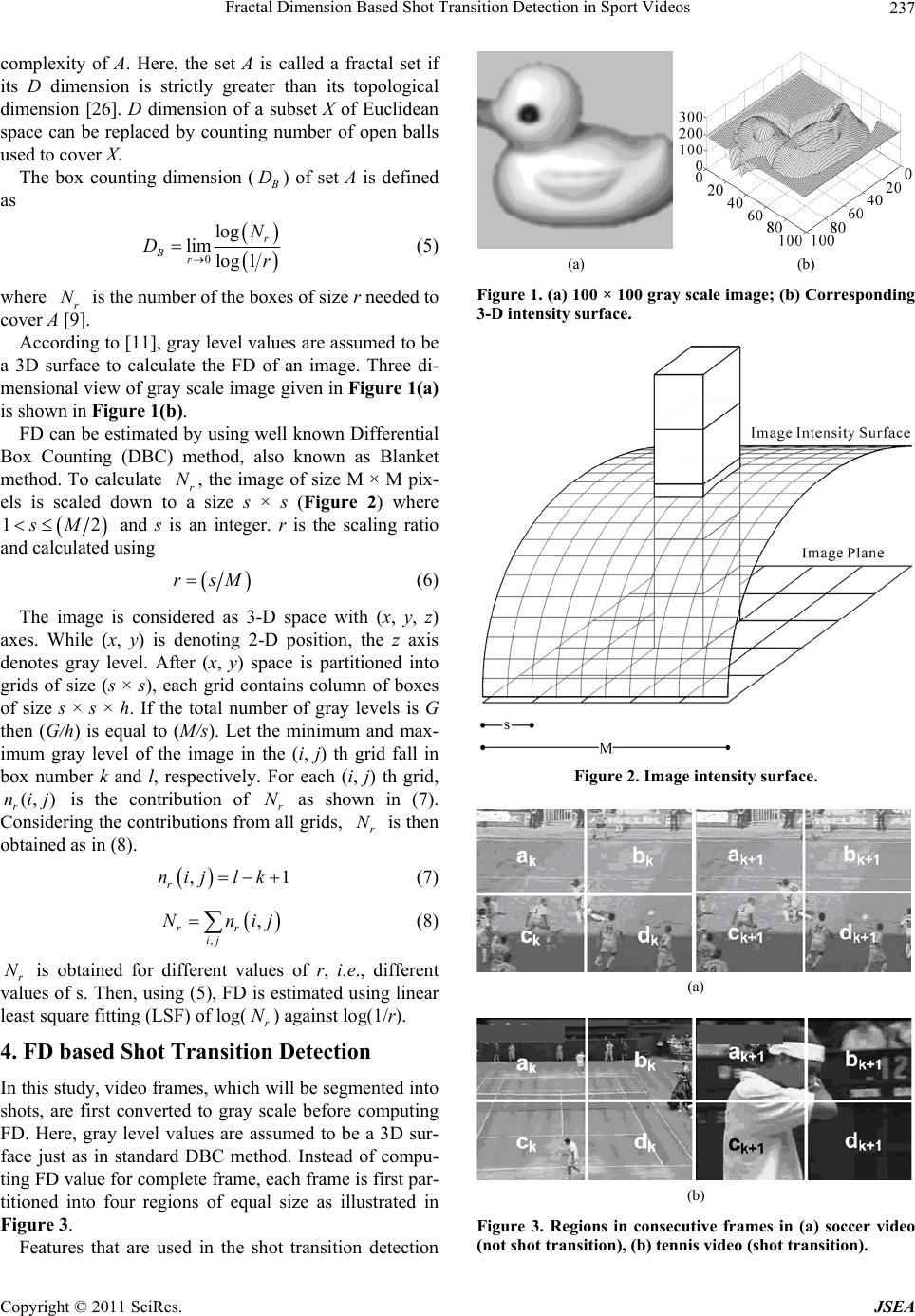 thesis on fractal dimension The purpose of this thesis is to explore the interaction between people's financial behaviour and the market's fractal characteristics in particular, i have been interested in the hurst exponent, a measure of a series' fractal dimension and autocorrelation in chapter 2 i show that people exhibit a high level of sensitivity to the.
