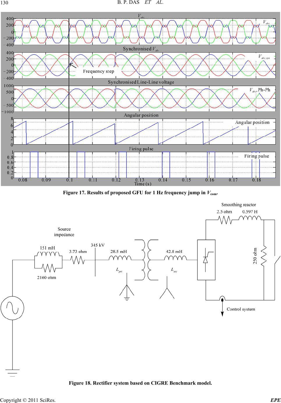 power analysis of hvdc cigre benchmark Modelado a detalle del sistema de transmisión benchkmark cigre hvdc usando pscad/emtdc y psbsimulink  hvdc benchmark  for transient analysis of custom power .