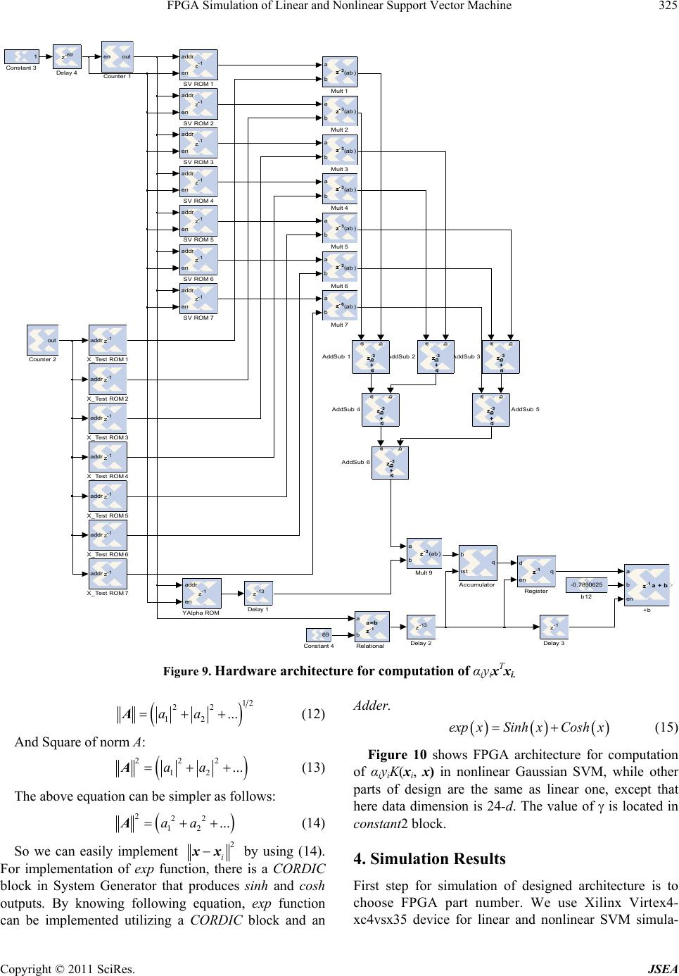 FPGA Simulation of Linear and Nonlinear Support Vector