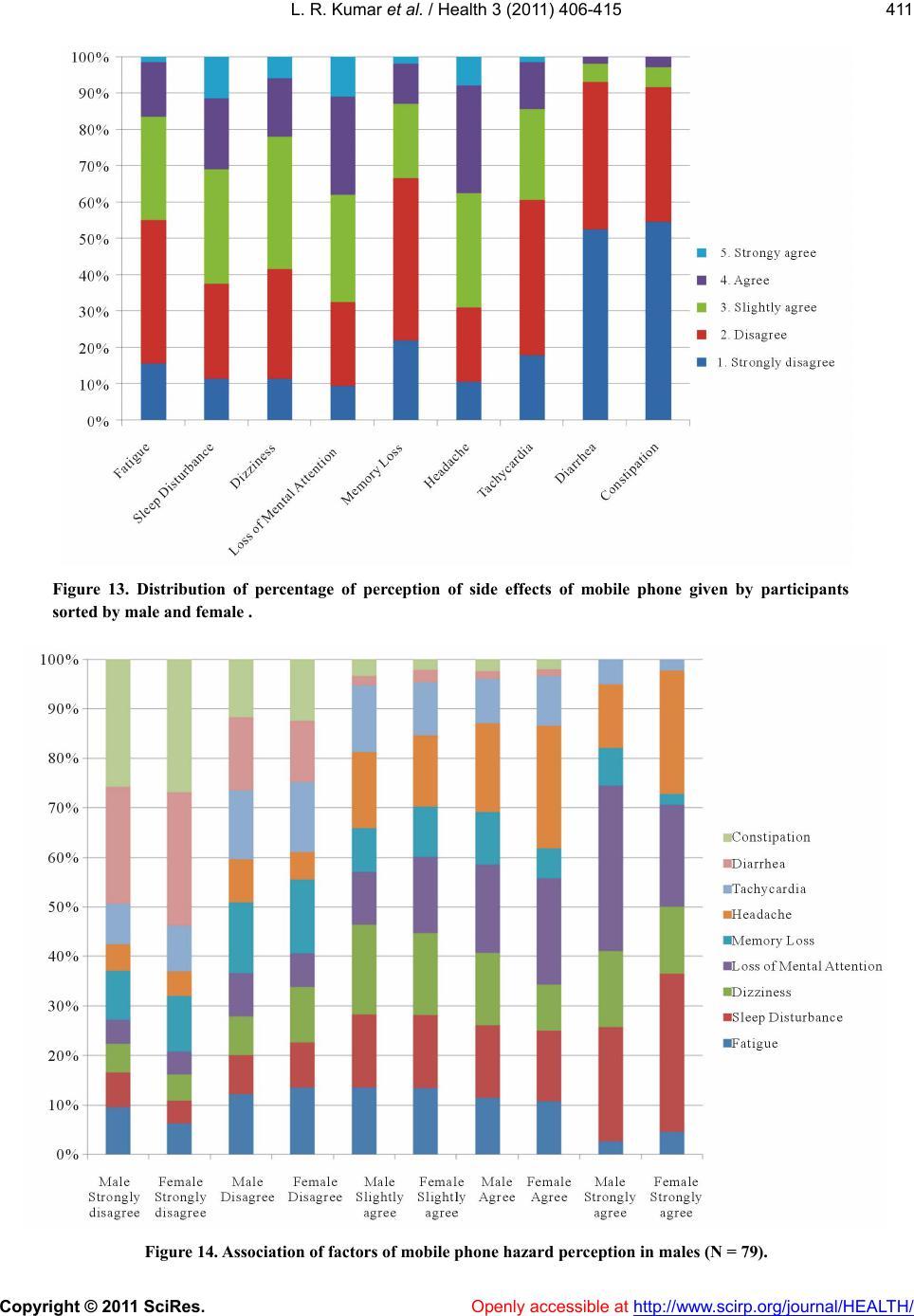 Mental Health Awareness Ribbon Color