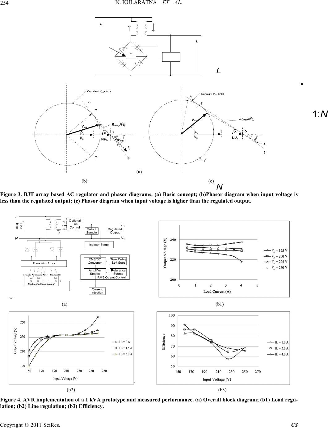 single phase phasor diagram analysis and design aspects of a series power leeson single phase wiring diagram #8