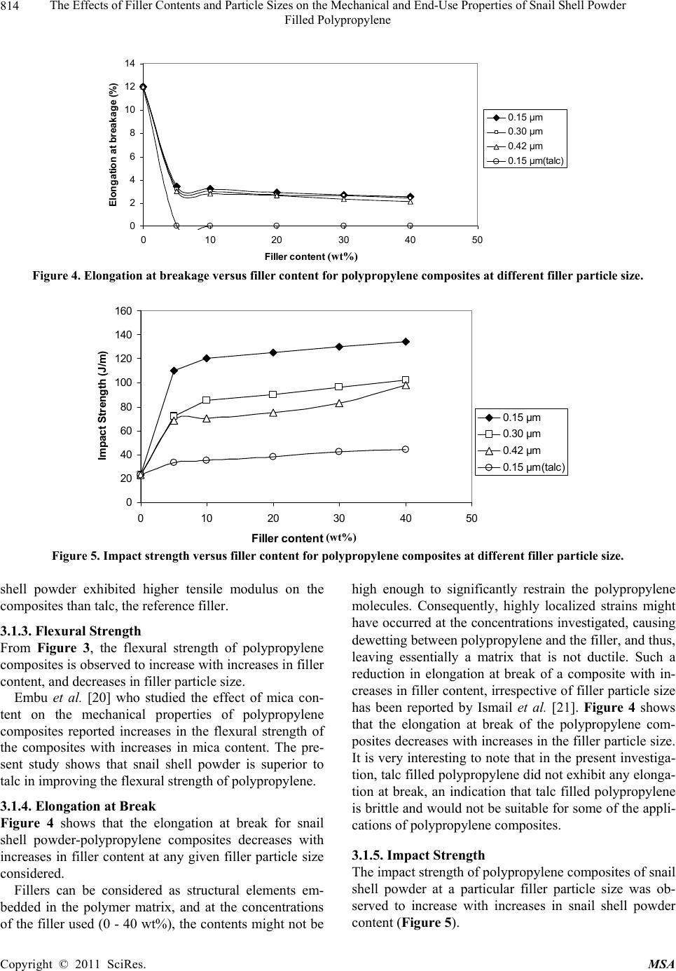 The Effects of Filler Contents and Particle Sizes on the