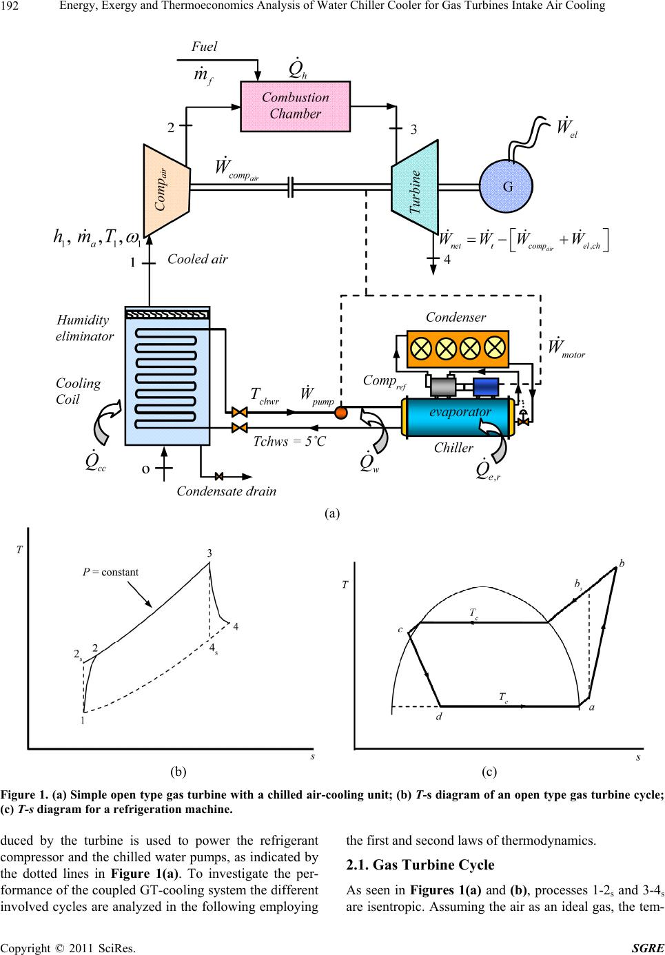 Energy exergy and thermoeconomics analysis of water chiller energy exergy and thermoeconomics analysis of water chiller cooler for gas turbines intake air cooling pooptronica