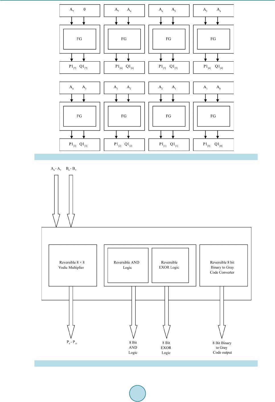 Circuit Diagram Of 8 Bit Alu Wiring Library Logic Simple Cpu S Saravanan Et Al