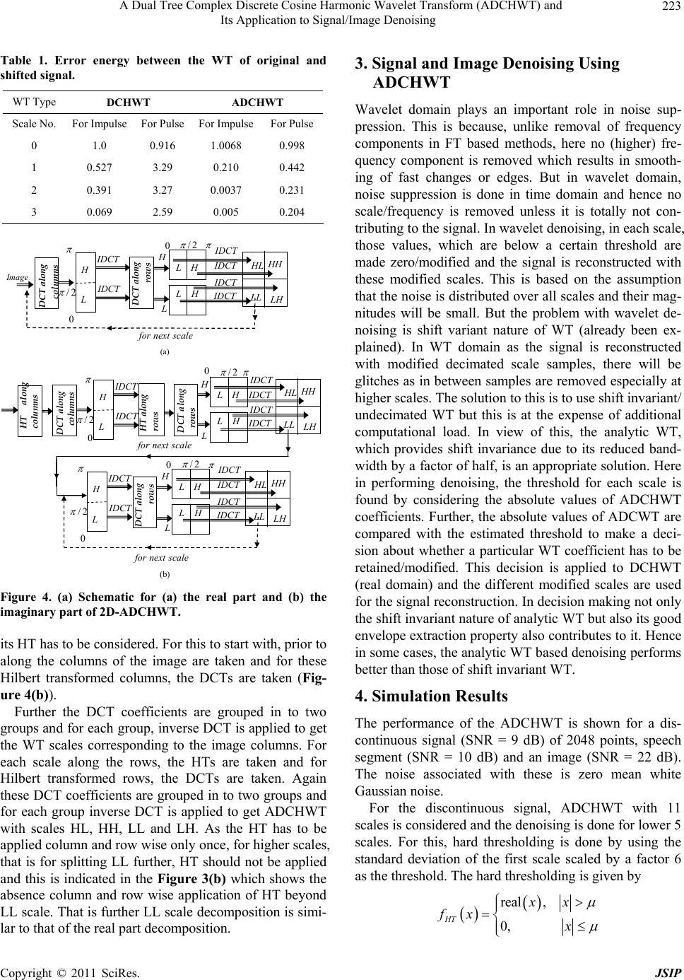 A Dual Tree Complex Discrete Cosine Harmonic Wavelet
