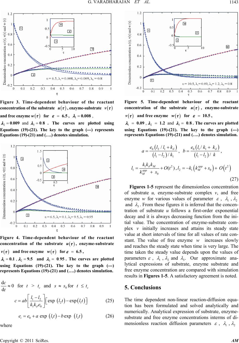 Analytical Solutions of System of Non-Linear Differential ...