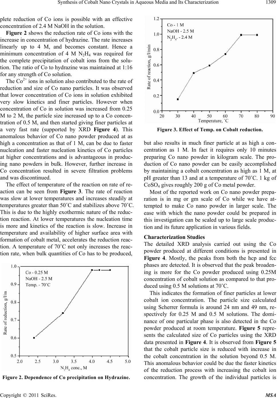 Effect of increasing concentration of cobalt ion irradiation