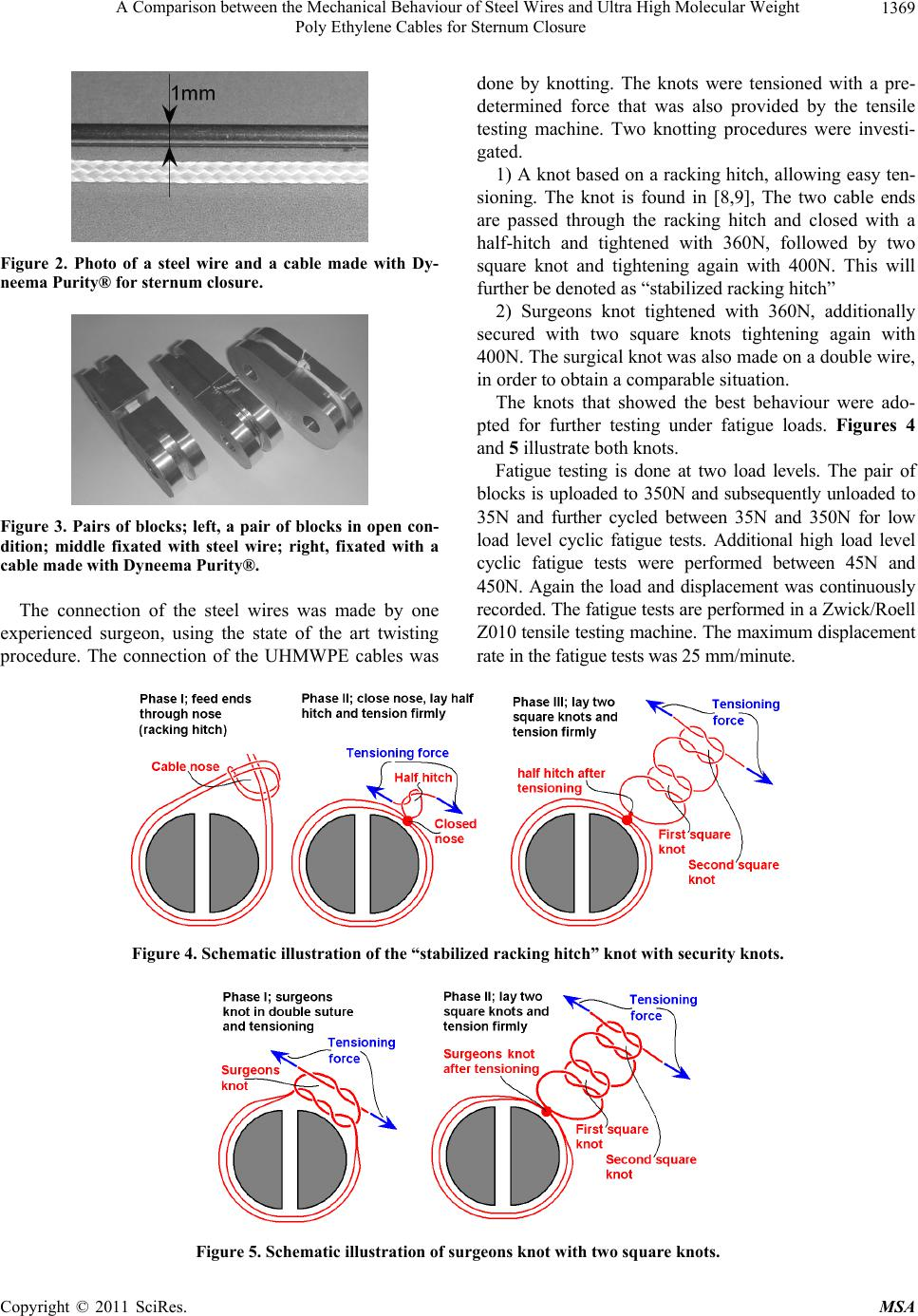 A Comparison Between The Mechanical Behaviour Of Steel Wires And Square Knot Diagram Ultra High Molecular Weight 1369