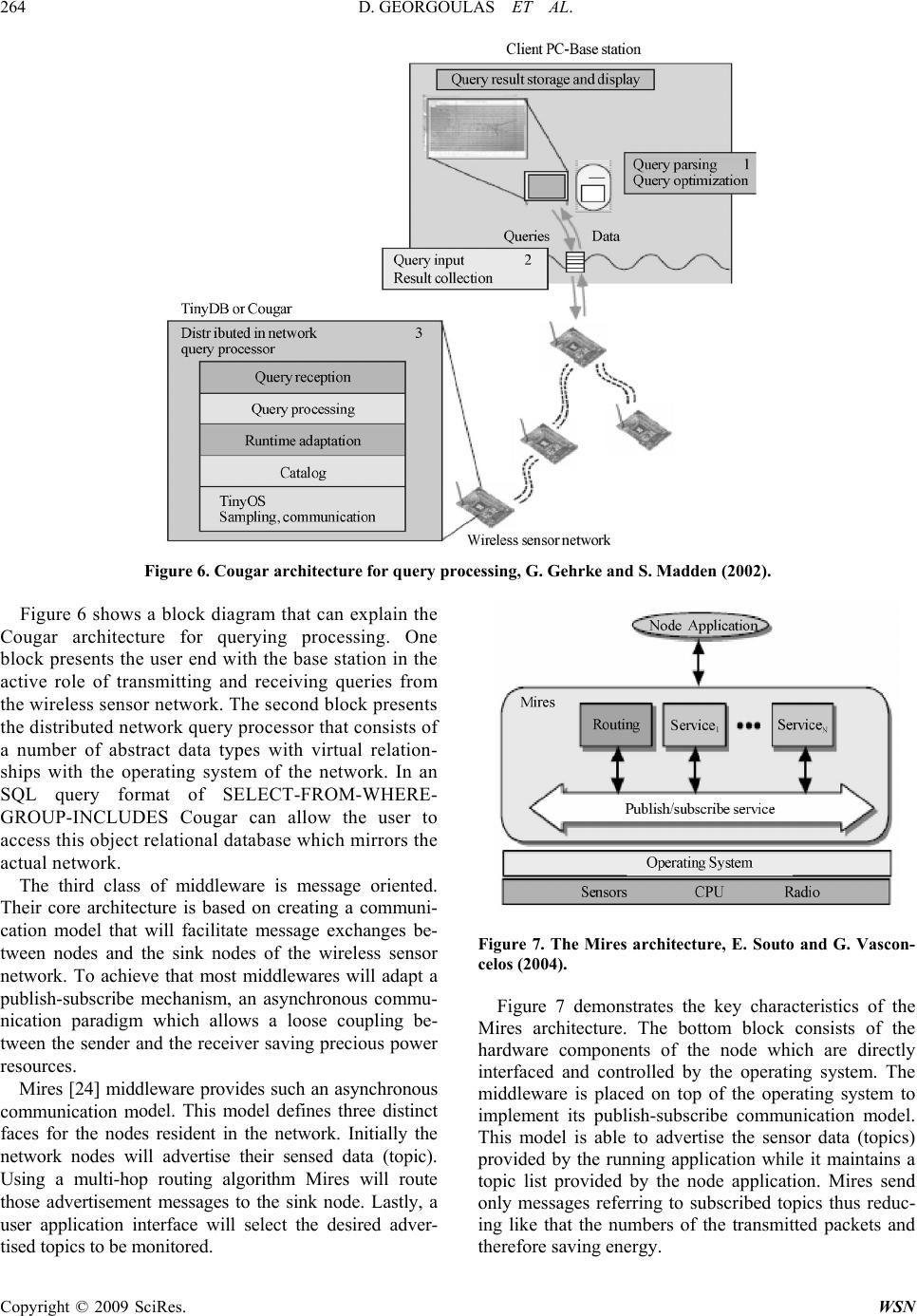 wireless sensor network management and functionality  an
