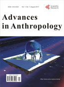 Advances in Anthropology