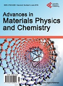 Advances in Materials Physics and Chemistry