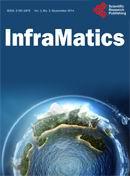 InfraMatics