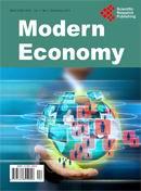 Modern Economy