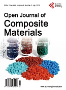 Open Journal of Composite Materials