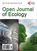 Open Journal of Ecology
