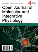 Open Journal of Molecular and Integrative Physiology