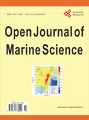 Open Journal of Marine Science