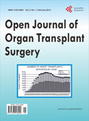 Open Journal of Organ Transplant Surgery