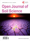 Open Journal of Soil Science
